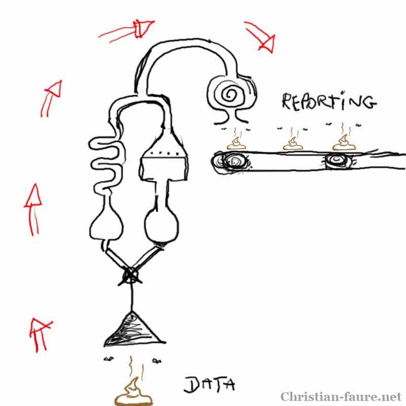 Du problème de la qualité des données et de la manière de le résoudre...